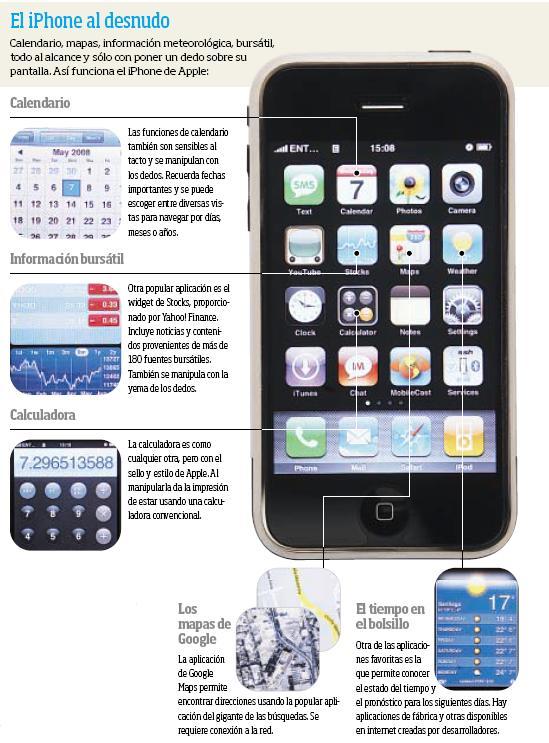"""2f3069cc766 El conglomerado es propiedad del mexicano Carlos Slim, considerado el  segundo hombre más rico del mundo. """"Apple confirma que alcanzó un acuerdo  con América ..."""