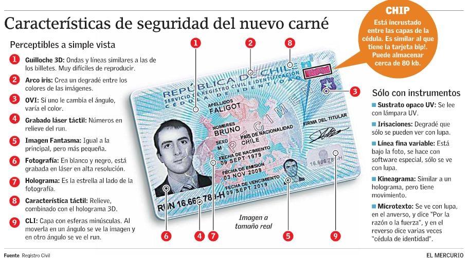 Lanzan Nuevo Diseño De Cédula De Identidad Y Pasaporte Con 25